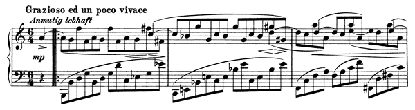 Capriccio Op. 76 No. 8  in C Major by Brahms piano sheet music