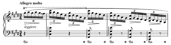 Prelude Op. 28 No. 10  in C-sharp Minor by Chopin piano sheet music