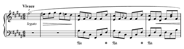 Prelude Op. 28 No. 11  in B Major by Chopin piano sheet music