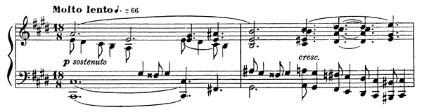 Nocturne 7 Op. 74  in C-sharp Minor by Fauré piano sheet music