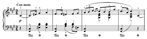 Popular Melody Op. 12 No. 5  in F-sharp Minor by Grieg piano sheet music