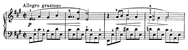 Gade Op. 57 No. 2  in A Major by Grieg piano sheet music