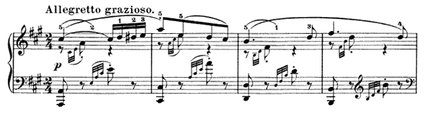 Spring Song Op. 62 No. 6  in A Major by Mendelssohn piano sheet music