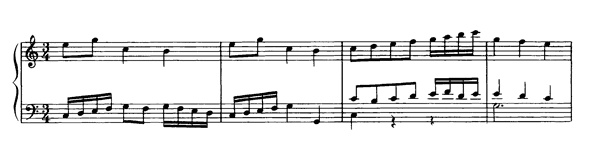 Minuet in C  No. 6  in C Major by Mozart piano sheet music