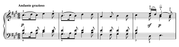 Sonata K. 331  in A Major by Mozart piano sheet music