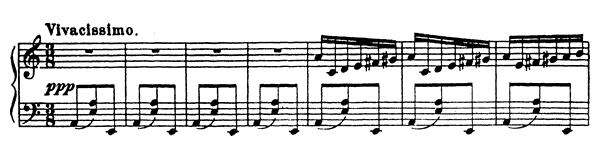 Scherzo Op. 12 No. 10  in A Minor by Prokofiev piano sheet music
