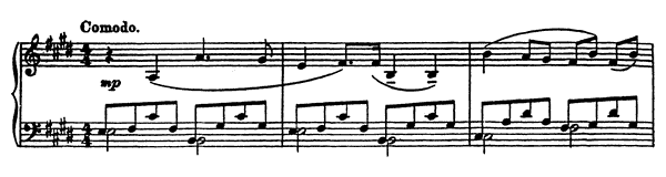 Vision Fugitive Op. 22 No. 8  by Prokofiev piano sheet music