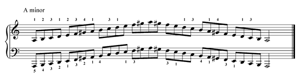 piano sheet music of Harmonic Minor Scales