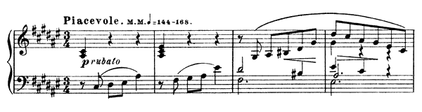 Mazurka Op. 40 No. 2  in F-sharp Major by Scriabin piano sheet music